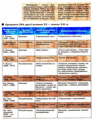 Таблица 19 сша